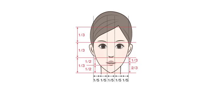 黄金 診断 の 顔 比